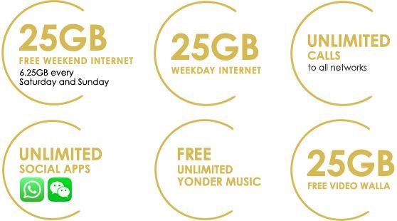 Perlukan Lebih Banyak Data? Celcom FIRST Platinum Plus Menawarkan 100GB Data Pada Harga RM 188 Sebulan  Sejajar dengan kemajuan teknologi perlunya untuk kita memiliki data internet yang bukan sahaja laju malah dengan kuota data yang cukup tinggi. Gaya hidup masa kini membolehkan anda menonton video HD dimana jua anda berada. Baru-baru ini Celcom telah mengemaskini pelan pascabayar mereka dan menambah dua pelan iaitu FIRST Gold Supreme an juga FIRST Platinum Plus.  FIRST Gold Supreme  Tawaran…