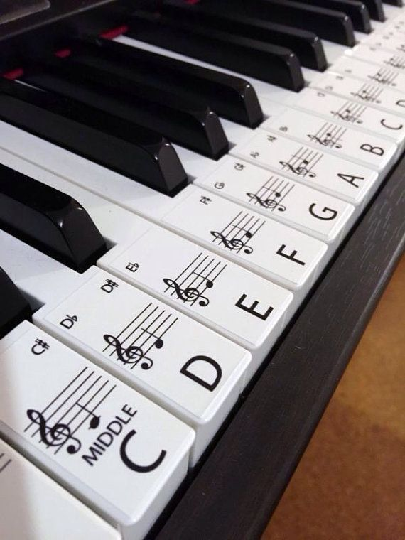 What's the best way to play piano? | Learn Keyboard Piano