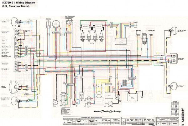 1981 Kawasaki 440 Ltd Wiring Diagram Kawasaki Vulcan 800 Electrical Wiring Diagram Kawasaki Vulcan
