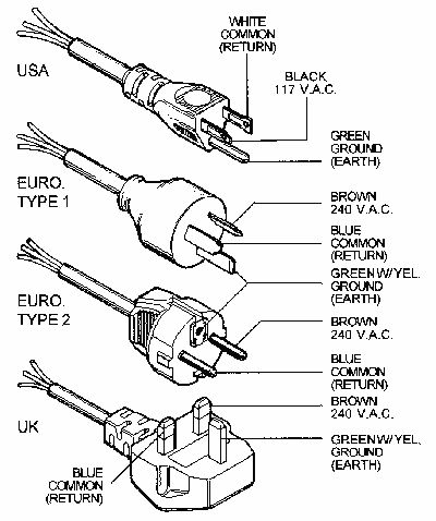 dell power cord wiring diagram ac power cord wiring diagram 7 best lamp images on pinterest | colander light ...