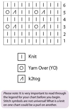 How To Read A Knit Pattern : 17 Best images about Knitting Stitch Patterns on Pinterest Cable, Knitting ...