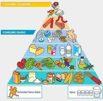 Dietas de A a Z. Veja em detalhes no site http://www.mpsnet.net/G/90.html via @mpsnet Coletanea das mais famosas Dietas usadas em todo o mundo, para todos os biotipos e necessidades. Veja em detalhes neste site