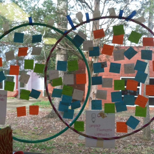 Hula hoop venn diagram on my window use sticky notes