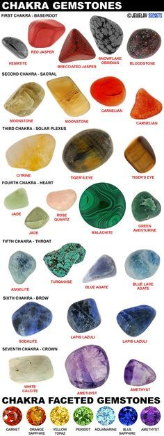 "Chakra stones. Great visual guide. Not a fan of the, or any faceted gems/crystals.... too ""perfect"". No personality."