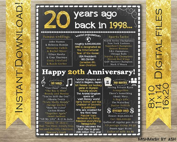 Wedding Anniversary Gifts 20 Years: 51 Best Etsy Images On Pinterest