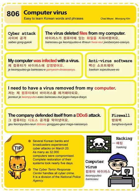 Computer virus | Britannica.com