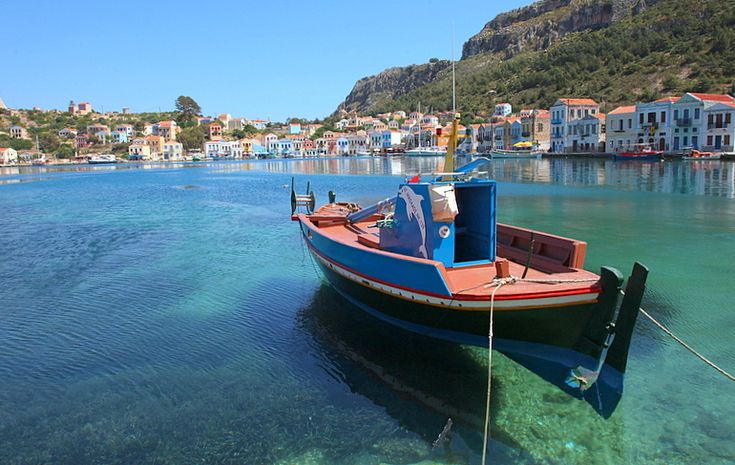 Kastellorizo Island, in the Greek Aegean