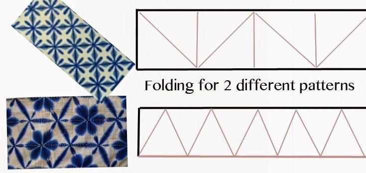 Finnfactor design: Linen Baby Wrap Sekka Shibori Dye: Part 1