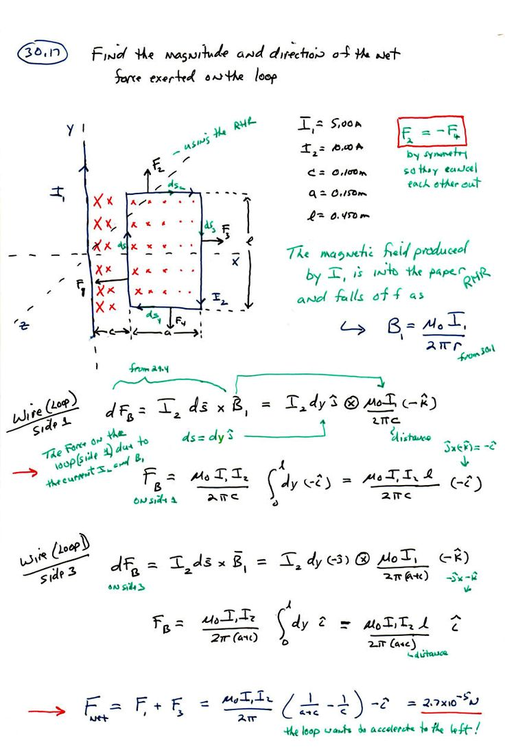 How can I learn advanced physics before I go to college?
