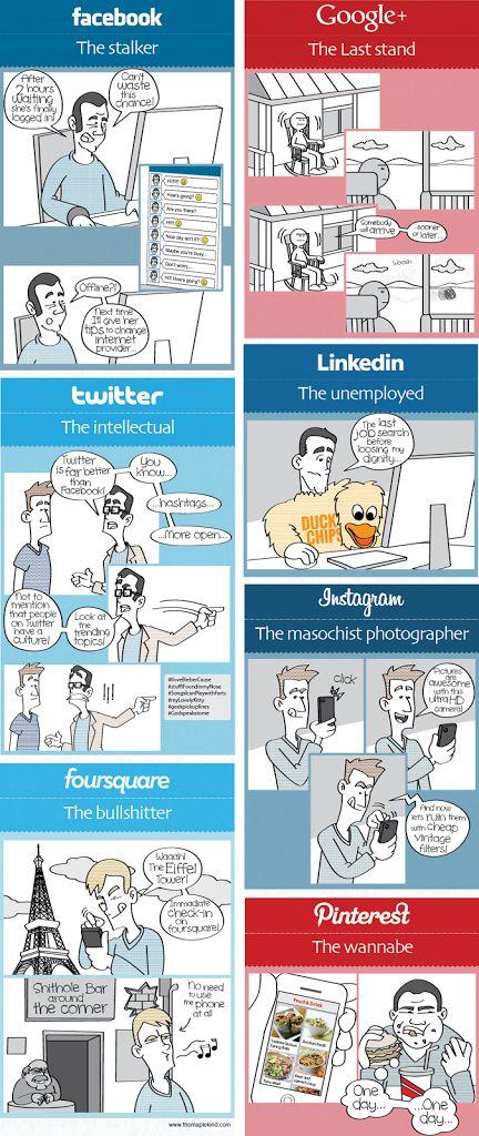 Social Media Humor | You Are the Social Media You're Using \ Funny Technology - Community - Google+ via Arion Hossain | #social_media #funny