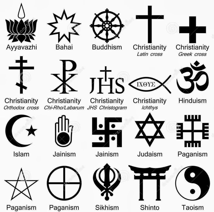 130 Best Comparative Religion Images On Pinterest Christianity