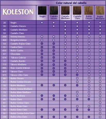 tabela de cores cabelos koleston modelos de tinturas