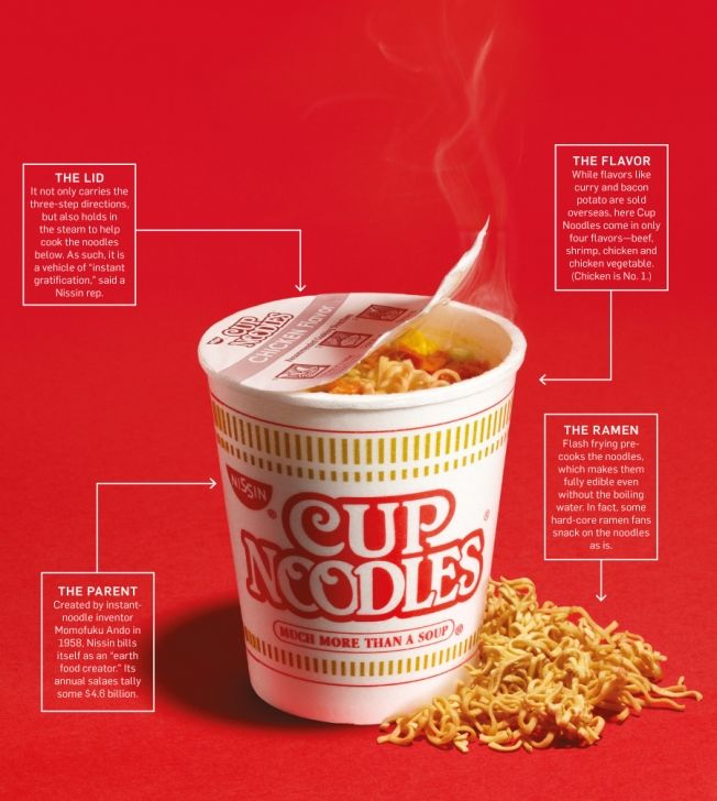How Starving Artists, Students and Strivers Made Cup Noodles Great