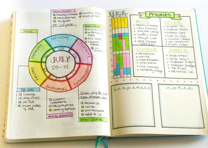 Trying out a weekly calendar wheel on this weekly bullet journal layout!