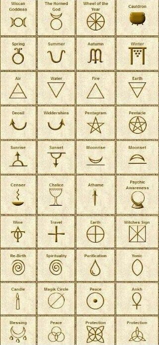 wiccan symbols http://whisperingworlds.com/wiccan/wiccan_symbols.php                                                                                                                                                      More