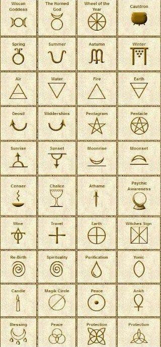 Book of Shadows: wiccan symbols