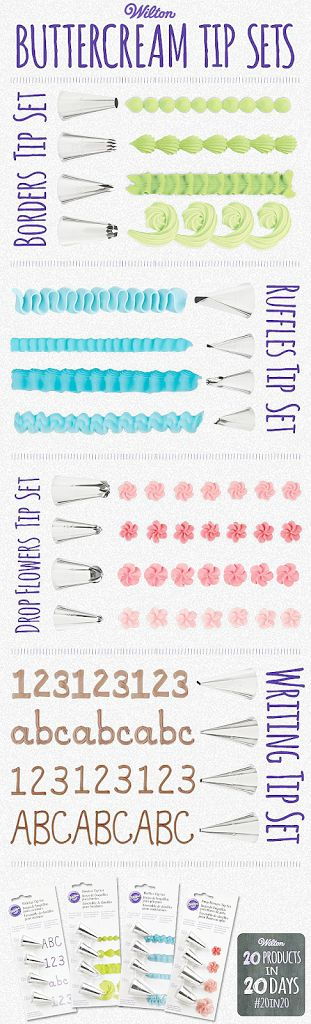 Frosting Tip Set Guides- Shows what tips make certain designs.