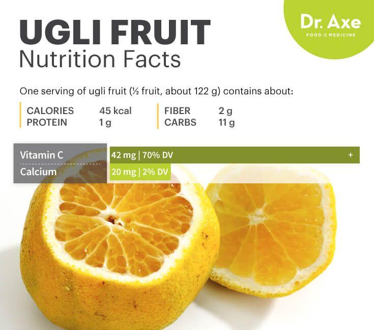 fruit and vegetable detox sharon fruit