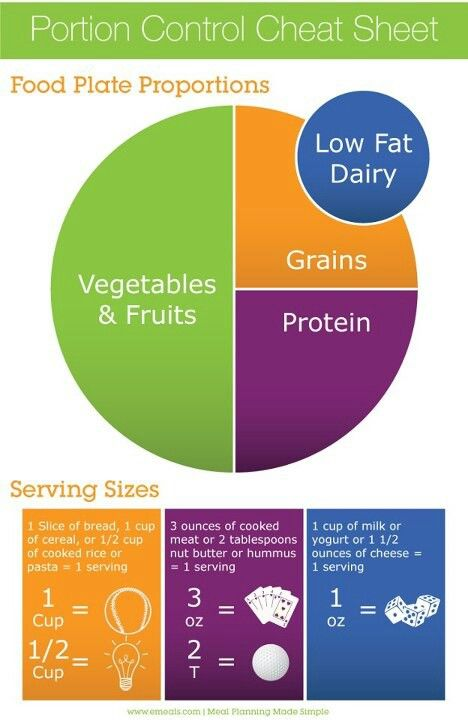 1000+ images about Portion Control on Pinterest Healthy