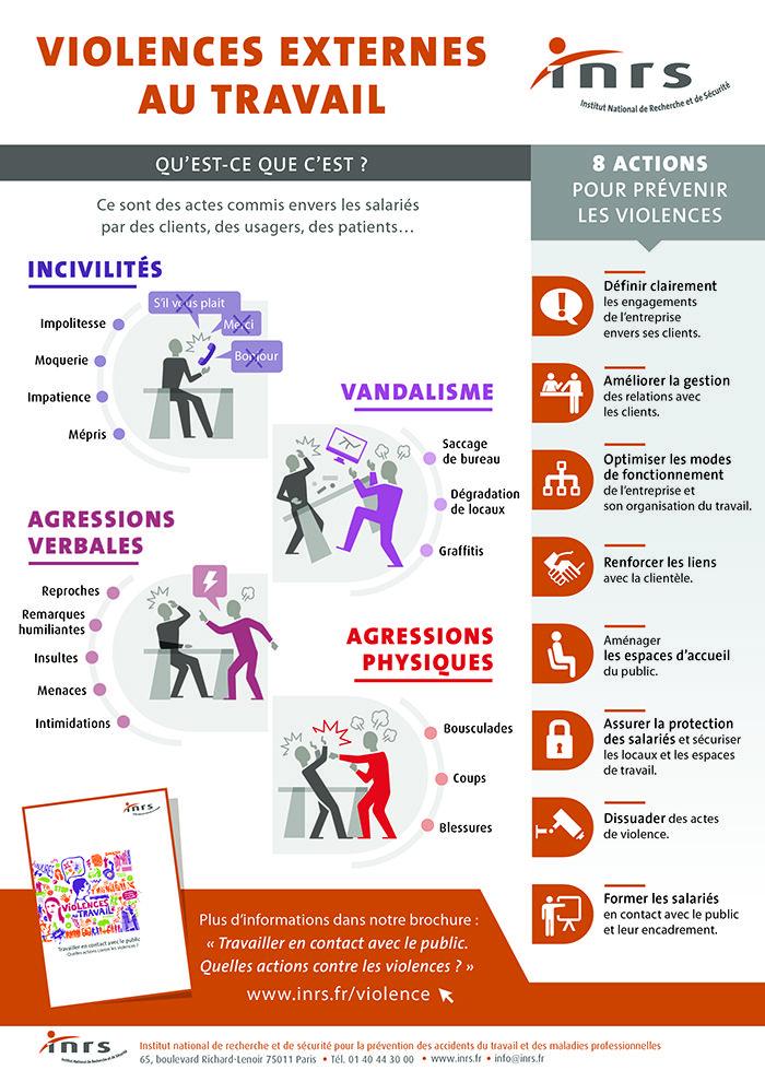 Incivilités, agressions verbales, agressions physiques, vandalisme... 8 actions pour prévenir les violences au travail - Une infographie de l'INRS