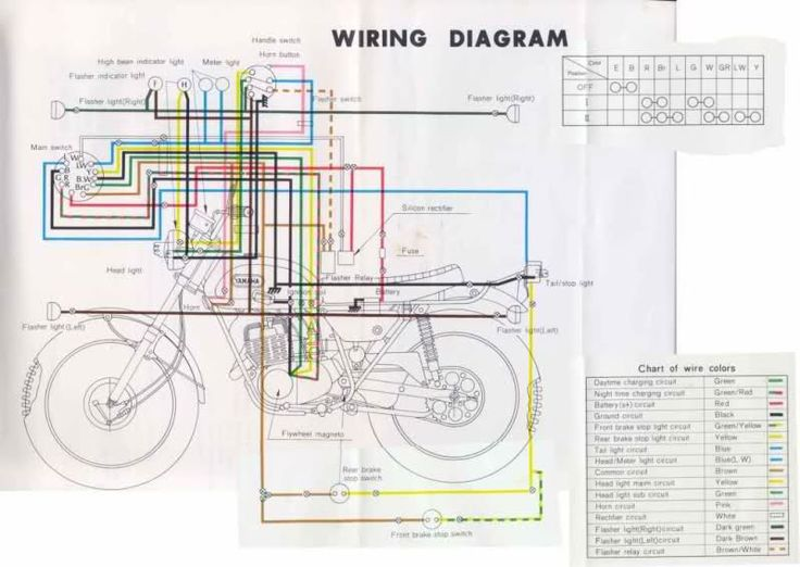 ignition switch wiring diagram 1973 dt3 yamaha motorcycle 2000 yamaha motorcycle ignition switch wiring diagram 10 best our bike images on pinterest | yamaha, biking and bobbers