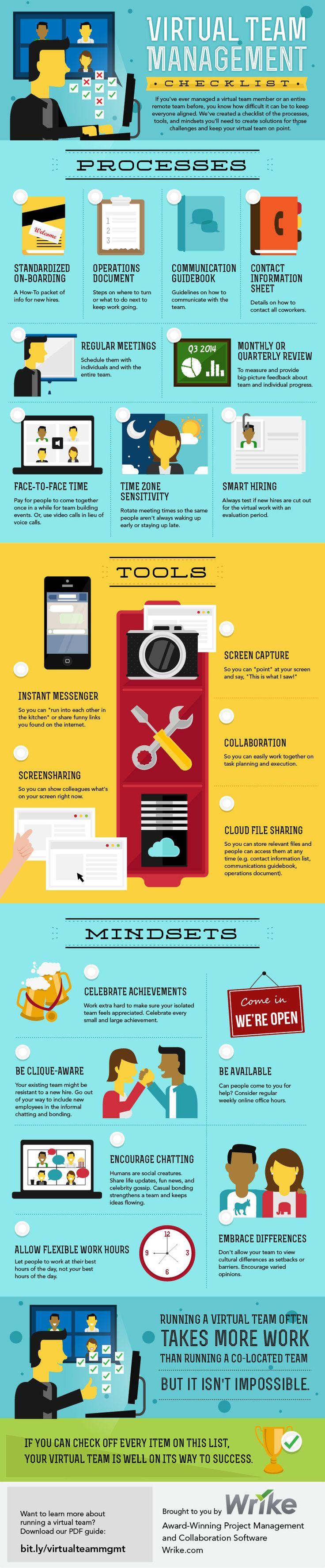 Virtual Team Management Checklist #infographic #VirtualManagement #Business