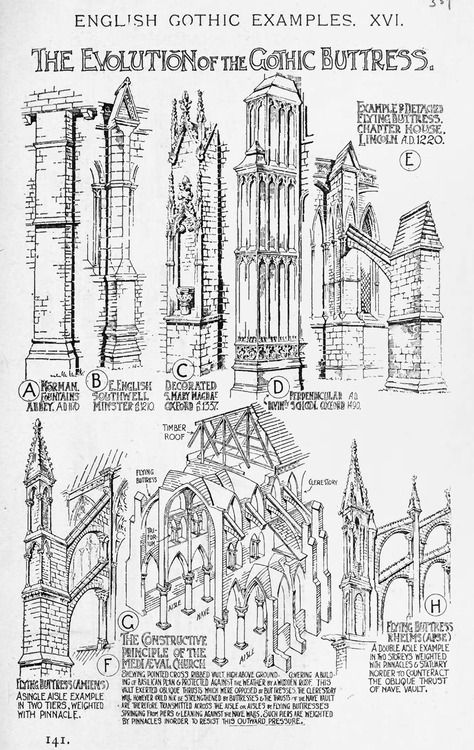The evolution of Gothic Buttress A History of Architecture on the Comparative Method by Sir Banister Fletcher