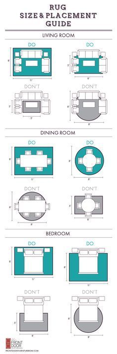 PRINTABLE Area Rug Size And Placement Guide On The Front Door Blog. Part 66