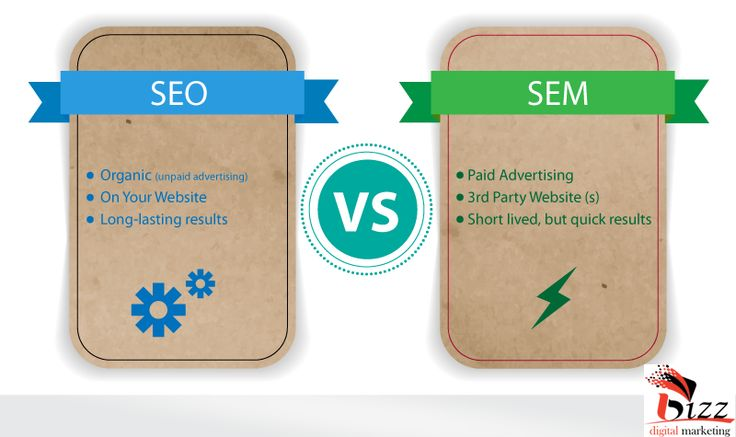 Here,Some Details about #SEO and #SEM...which is very helpful for your#Business or #Website to achieve good ranking?#Boost your #Business with #BizzDigitalMarketing #SEOServicesIndia #SEMServicesIndia#SEOServicesUSA #SEMServicesUSA