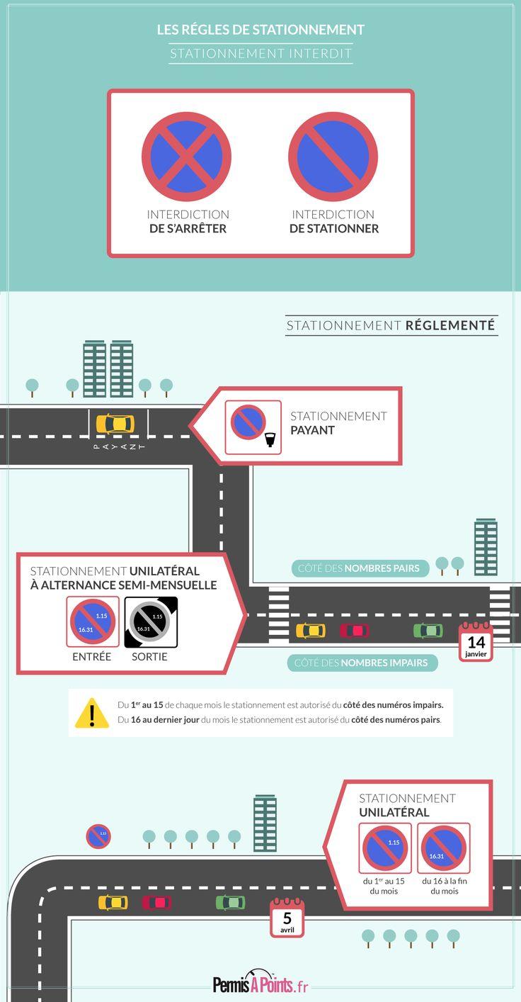 Qu'est ce qu'un  stationnement gênant ? Risque t-on un retrait de points sur le permis de conduire pour stationnement dangereux ?