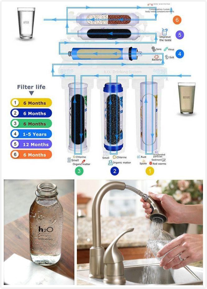 Yunda Water Purifier Systems For Drinking Water Purifier Ro