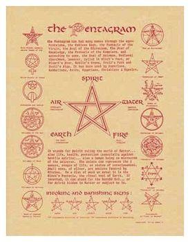 Pagan Parchment Poster - Pentagram | The Magickal Cat Online Pagan/Wiccan Shop
