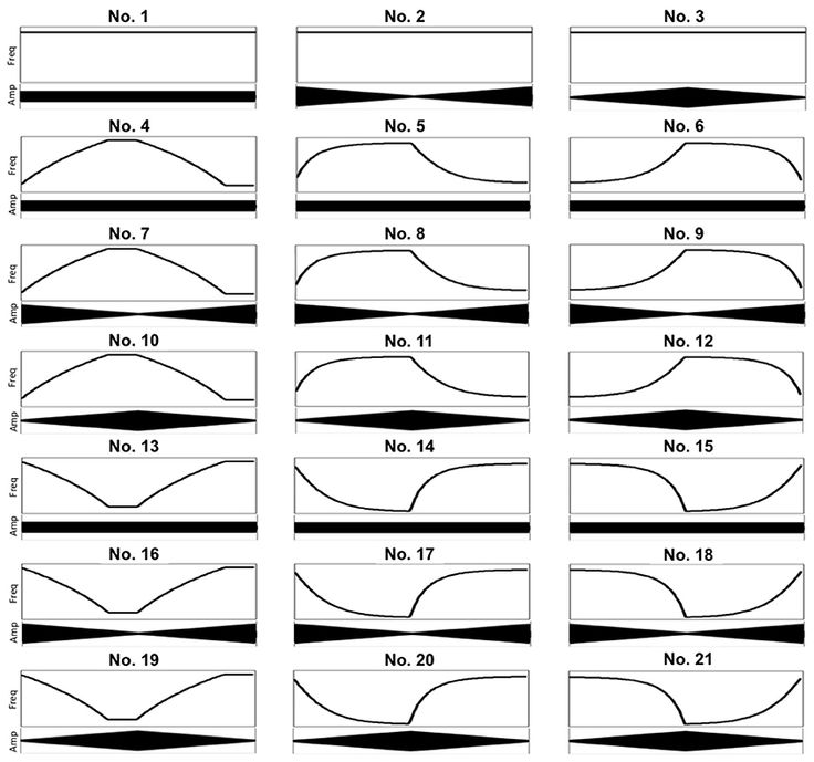 1000  images about music  physics and mathematics on pinterest