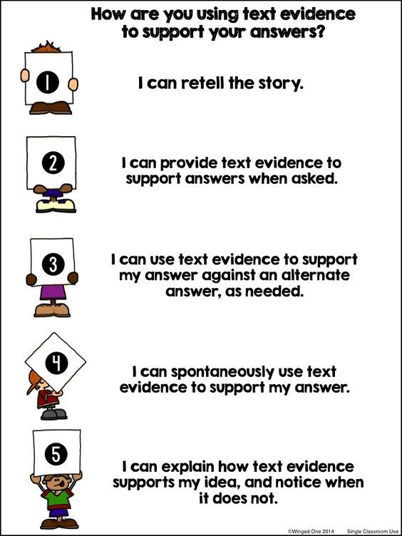 Citing Text Evidence Rubric Poster for Critical Reading