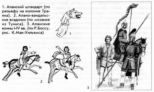 from russian description - alan standard - fron relief on Traian's column - not>Sarmatians