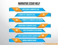 Help Writing Marketing Presentation - Vision specialist