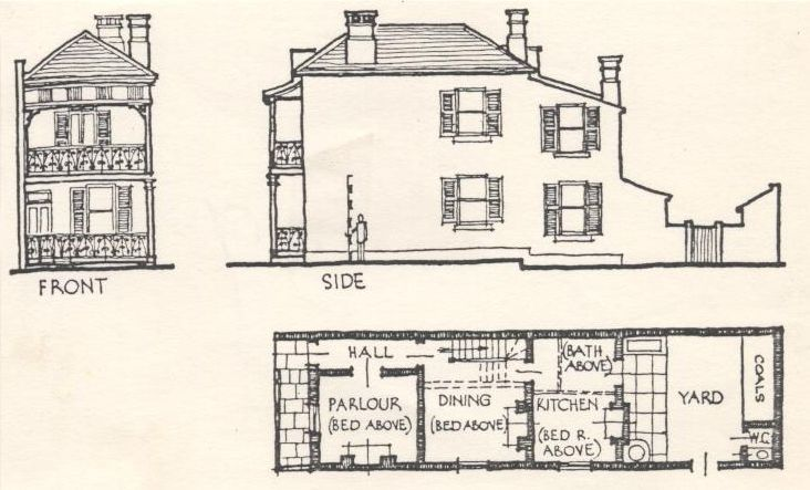 James Sewell's house, Newtown, Sydney, 1879, had a floorplan very typical of terraces throughout Sydney