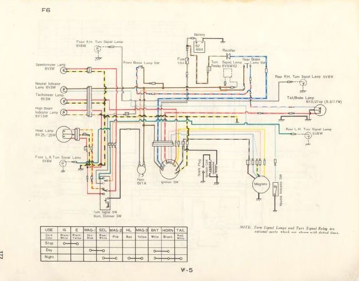 hero honda wiring diagram, http://bookingritzcarlton.info/hero-honda-wiring- diagram/ | diagram, ignition timing, honda  pinterest