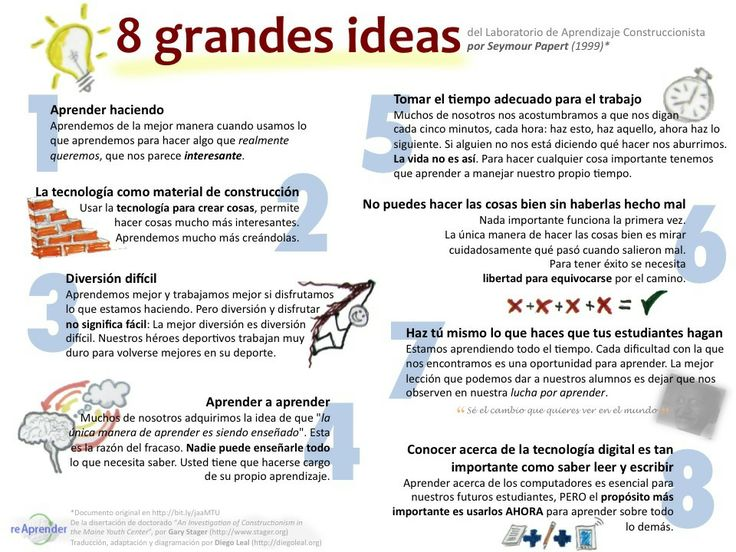 Educación tecnológica: 8 grandes ideas para el aprendizaje ... | TIC, TAC , Educación