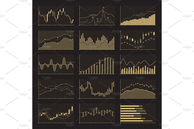 Business data financial charts. Stock analysis graphics on black background by MicroOne on @creativemarket