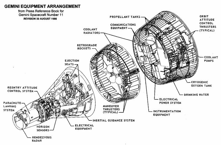 gemini equipment arrangement diagram