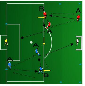 exercices entrainement de football passe et suit avec finition parcours technique (18/11/15)