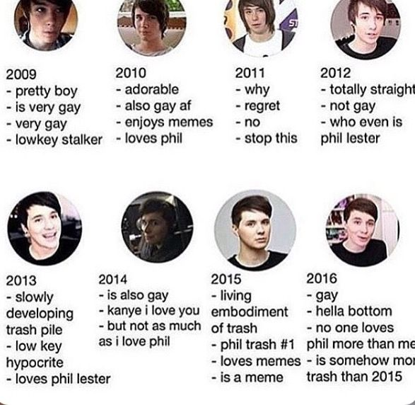 Timeline if Dan... I don't even ship Phan but this is hella funny.