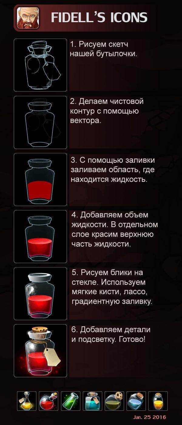 Potion tutorial