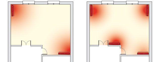 Conseils pratiques bricolage sur Les règles du confort thermique : quels aménagements prévoir ? (Chauffage - Eau chaude)