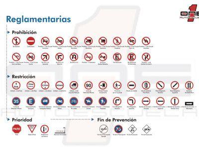 material-de-estudio-autoescuela-seniales-reglamentarias