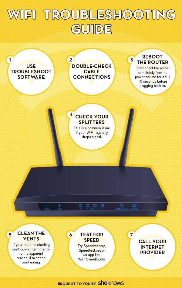 How to fix Wi-Fi the next time it goes down