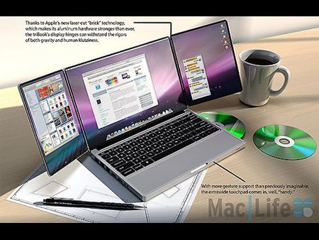 Fold out computer monitor screens–like the standard dual monitors, but mobile t…