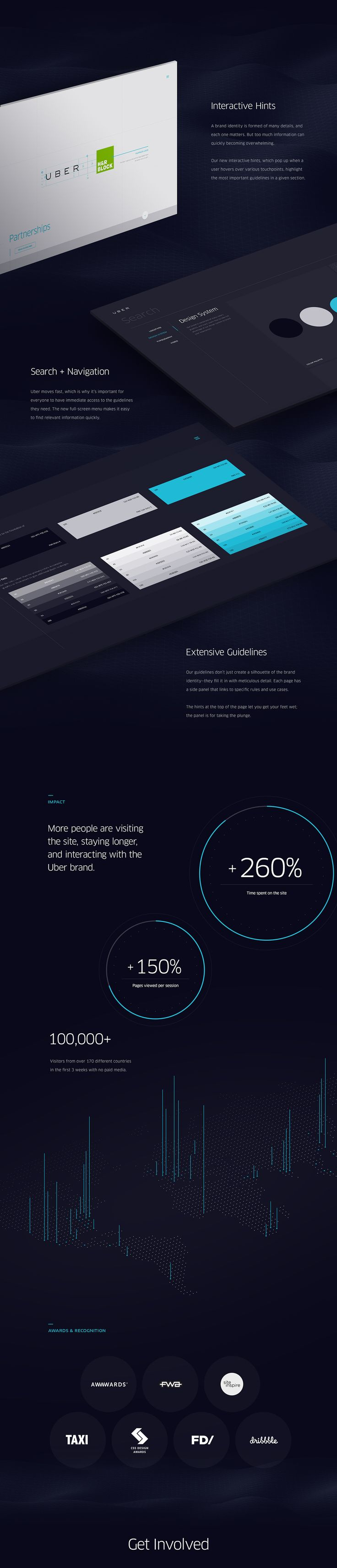 Uber Brand Guidelines on Behance