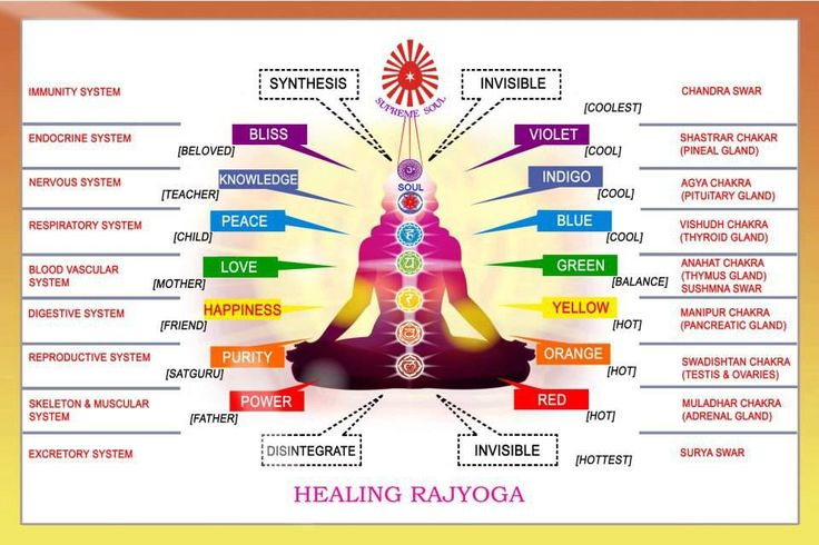 chakra crystals coloring anti-stress therapy for adults - Google Search